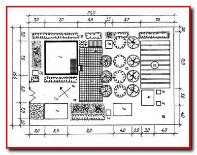 Планировка и застройка дачного участка