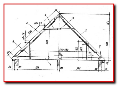 Покрытие малоэтажных домиков